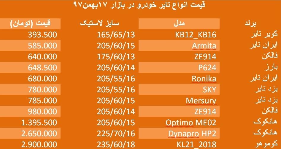 قیمت تایر در بازار چهارشنبه 17بهمن97
